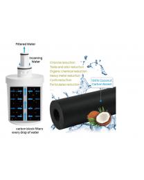 3 & 6 Refrigerator Fridge Replacement Water Filter For Samsung Aqua Pure Plus